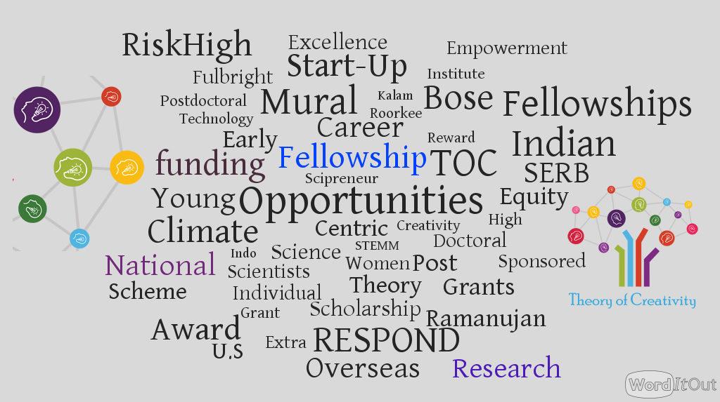 National Fellowships for Graduates/Post Graduates Students
